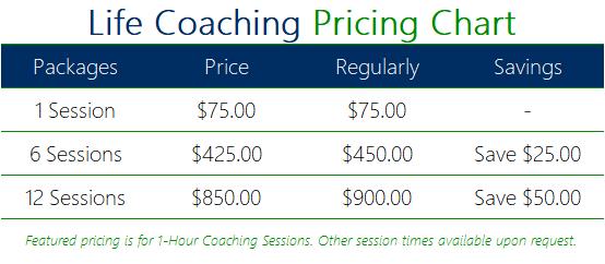 Life Coaching Price List
